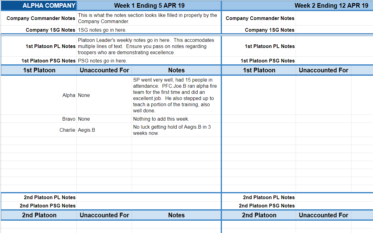 This is what a completed weekly report should look like.